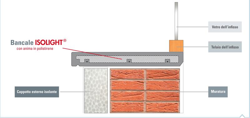 Isolamento termico pareti - Ponte termico finestra ...